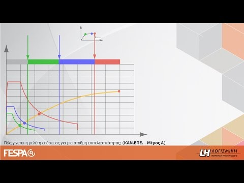 FespaR - Πώς γίνεται η μελέτη στατικής επάρκειας για μια στάθμη επιτελεστικότητας; (1/3)