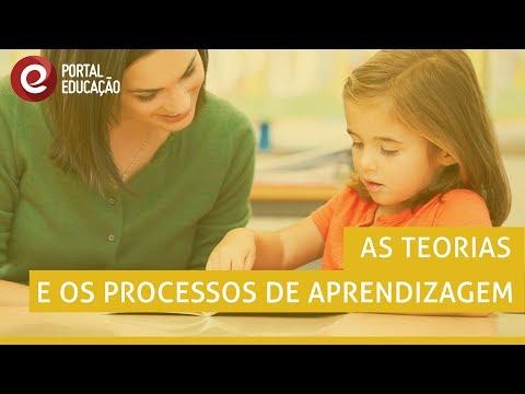 As Teorias e os Processos de Aprendizagem | Curso