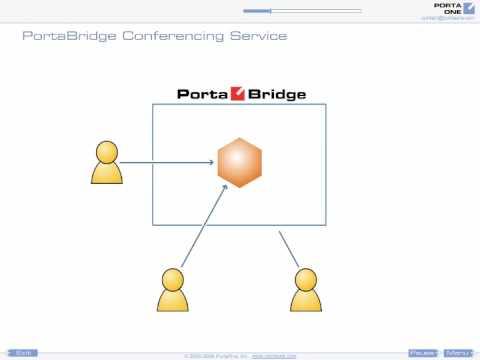 PortaSwitch / PortaBridge: Conferencing Server