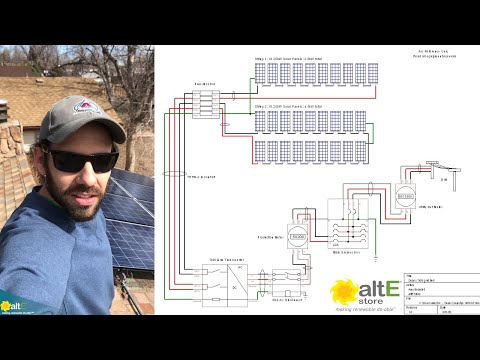 While we are all self-isolating to beat the Covid-19 virus, we decided to take you on a virtual tour of one of our employee's grid-tied solar system in Denver, Colorado. It is 7kW of solar, with 2 strings, one east facing for maximum performance in the mor