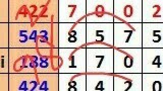 Trick Kerala lottery.14-1-2020.kerala Lottery gussing today.winning only