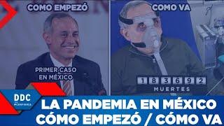 Un año de Pandemia en México: Cómo empezó / Cómo vamos