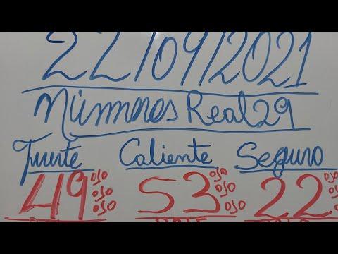 NUMEROS PARA HOY 22/09/2021 DE SEPTIEMBRE PARA TODAS LAS LOTERÍAS, SI CONFÍA GANA