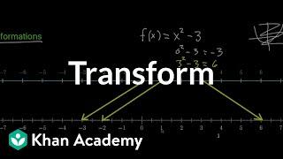 Transformations, part 1 | Multivariable calculus | Khan Academy