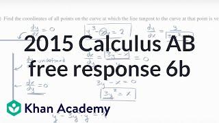 2015 AP Calculus AB 6b