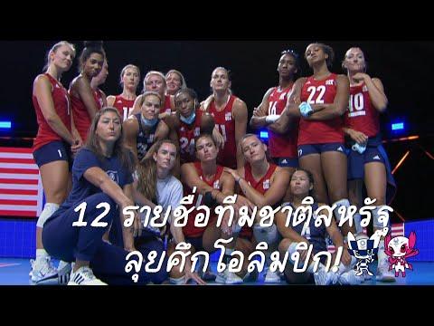 12-รายชื่อสหรัฐดีกรีแชมป์-VNL-