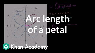 Arc length of petal of polar graph