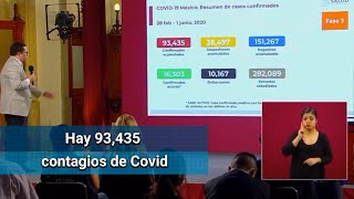 México llega a las 10 mil muertes por Covid-19