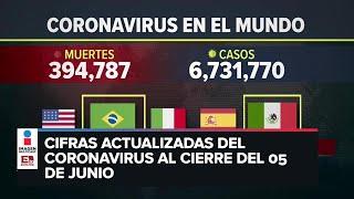 Estadísticas de coronavirus en el mundo (05 de junio)