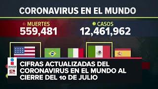 Estadísticas de coronavirus en el mundo (10 de julio)