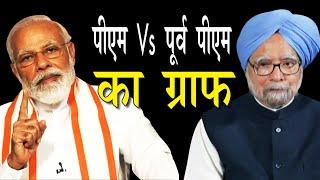 राहुल ने 'मोदी Vs मनमोहन' ग्राफ शेयर कर सरकार पर साधा निशाना - IANSINDIA