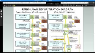 MCI - RMBS Webinar on Causes of Action and Charts