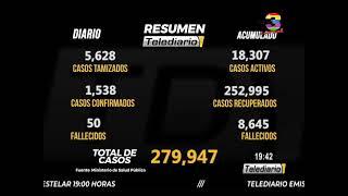 Las cifras del gobierno en torno al covid en Guatemala