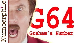 Graham's Number Escalates Quickly
