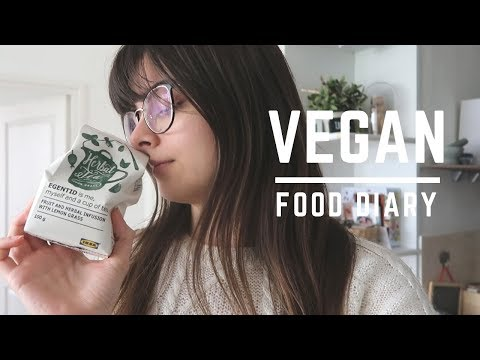 What I Eat In A Day | February 2019