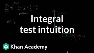 Integral test intuition