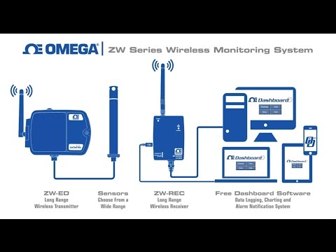 High-Value Asset Protection with the OMEGA ZW Series