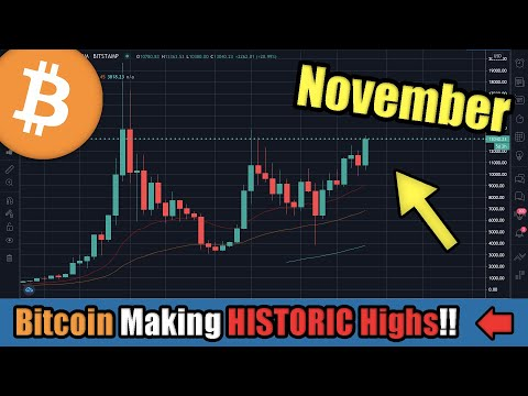 Incoming Bitcoin Breakout! Cryptocurrency Showing Strength as We Make Historic Highs in October 2020