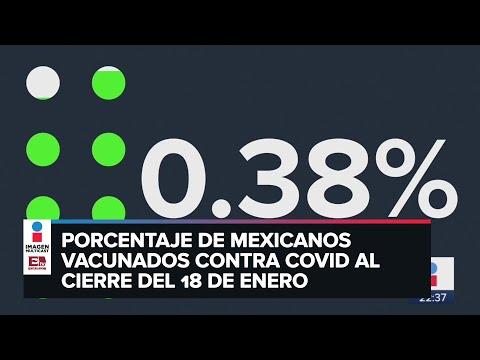 Avances de la vacunación contra Covid en México (18 de enero)