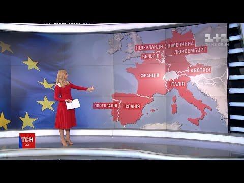 Головні принципи Шенгенської зони