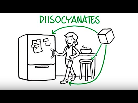 Diisocyanates: The Incredible Chemical Building Block