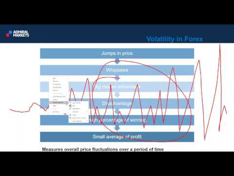 Best Trading Approaches depending on Market Volatility