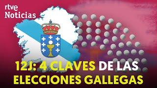 4 CLAVES de las #EleccionesGallegas: Feijóo aspira a su cuarta mayoría absoluta | RTVE