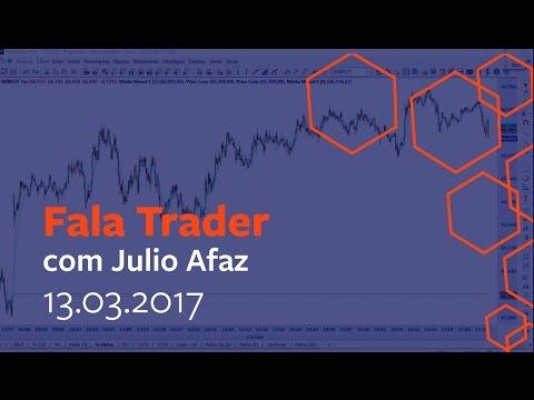 Fala Trader  - 13 de Março de 2017.
