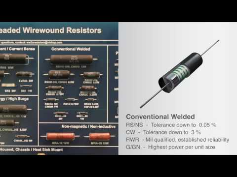 Vishay Dale Resistors Leaded Wirewound Product Board – Commercial Wirewound