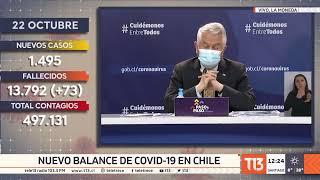Coronavirus en Chile: balance oficial 22 de octubre