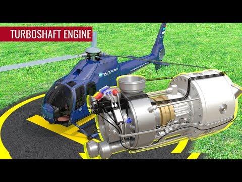 Understanding Helicopter's Engine | Turboshaft