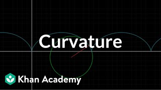Curvature intuition