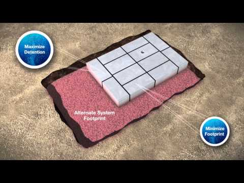 StormTrap Stormwater Product Footprint Comparison