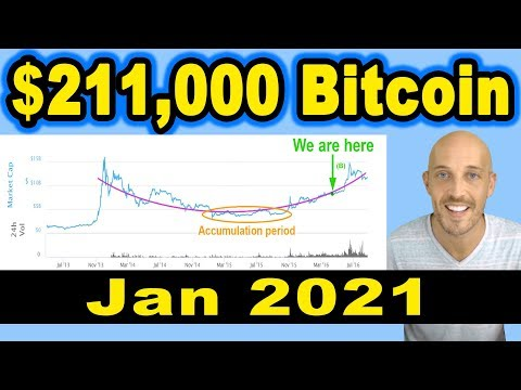 cryptocurrency price predictions january 2021