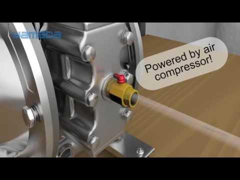 Download youtube mp3 air driven diaphragm pumps download youtube to mp3 yamada 3d double diaphragm pump animation ccuart Choice Image