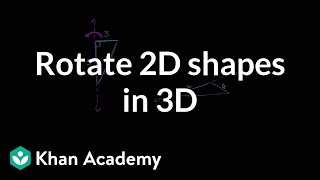 Rotating 2D shapes in 3D
