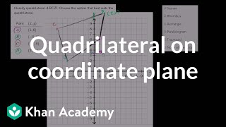 Classifying a quadrilateral on the coordinate plane