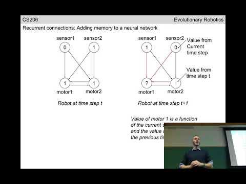 Evolutionary robotics Lecture 05: Evolutionary algorithms. (Recorded Jan 30, 2018)