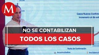 Registro de muertes por covid-19 presentado no es cifra total: López-Gatell