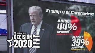 El 39% aprueba la gestión de Trump ante la pandemia | Noticias Telemundo