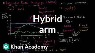 Hybrid ARM