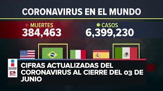 Estadísticas de coronavirus en el mundo (03 de junio)