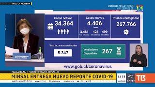 Coronavirus en Chile: balance oficial 27 de junio