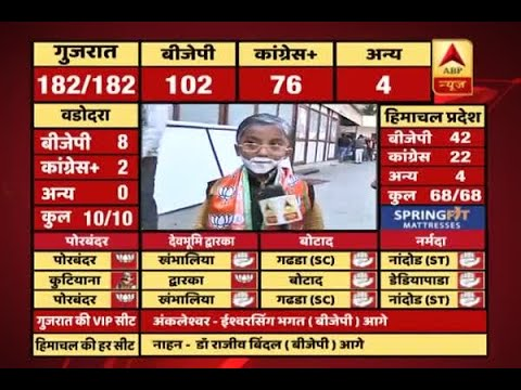 #ABPResults : Little boy Atri dresses up as PM Modi and takes part in BJP's celebration