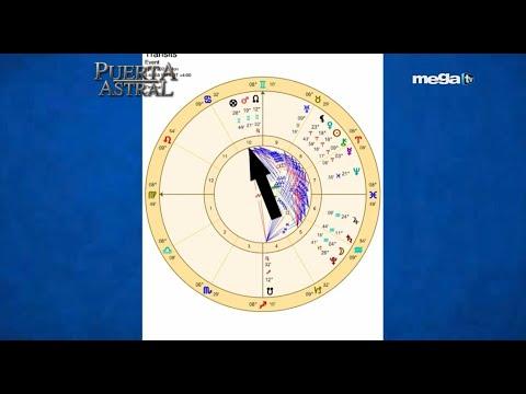 Puerta Astral 04-03-21 La profesión y el éxito según la carta astral.
