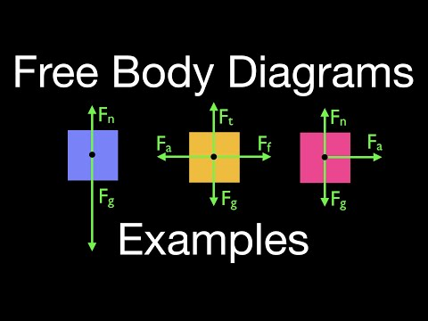 Download youtube mp3 freebody diagrams part 3 download youtube to mp3 newtons 2nd law 15 of 21 free body diagrams one dimensional motion ccuart Gallery