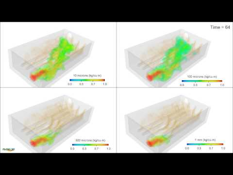 Aeration tanks and aerated lagoons simulation