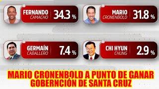 MARIO CRONENBOLD YA CASI EMPATO A CAMACHO PARA LA GOBERNACIÓN DE SANTA CRUZ..
