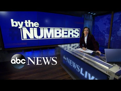 By the Numbers: Race for the COVID-19 vaccine