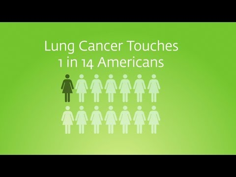 Lung Cancer: Know the Facts